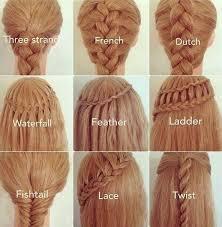 Coiffure Natte Cheveux Longs
