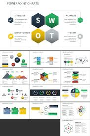 Change Management Powerpoint Charts Powerpoint Charts
