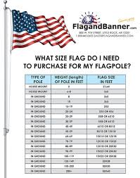 What Size Flag To Use Flag Pole Landscaping In 2019 Flag