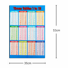 12 To 15 Tables Chart Excellent Laminated Educational Times Tables Mathematics Children Kids Wall Chart Poster For Office School Education Supply Poster Music Poster Poster