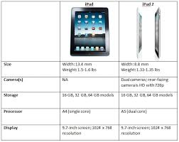 Compare By Yourself Ipad 2 Vs Ipad 1st Gen