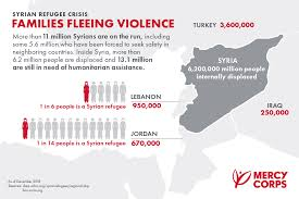 Syrian Refugee Crisis What You Need To Know Mercy Corps