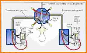 telecaster wiring harness telecaster trailer wiring diagram for 4 way switch diagram for wiring two lights