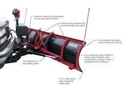 hiniker 700 series full trip poly snow plows from heavy hauler exclusive hiniker quick hitch mounting system