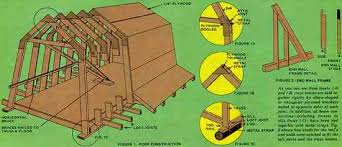 How To Build A Gambrel Roof  DIY  MOTHER EARTH NEWSGambrel Roof Plans