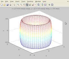 Venn Diagram Matlab Matlab Venn Diagram Under Fontanacountryinn Com