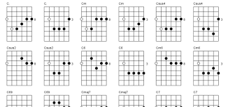 Chord Chart Builder Guitar Chord Diagram Maker Free Download And Software
