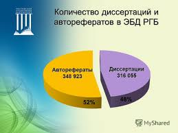 Презентация на тему ноября г Нина Авдеева Ольга  9 Количество диссертаций