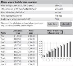 Depreciation Schedule Calculator How Is Property Depreciation Calculated Rent Blog