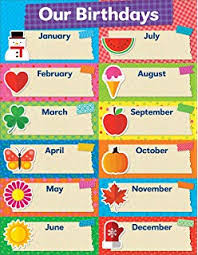 Birthday Charts For Preschool Classroom Amazon Com Scholastic Color Class Our Rules Chart Toys