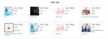 Bts Slays U S Itunes K Pop Charts Hot Off The Press