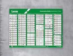 Lucas Bulb Wall Chart New And Improved Elta Automotive