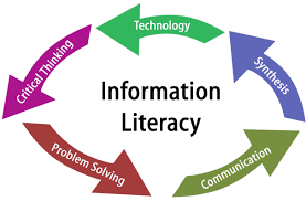 informational literacy evaluation is an everyday activity informational literacy