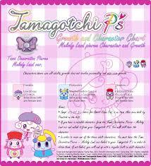 Tamagotchi V4 5 Growth Chart Image