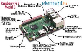 hdmi composite diagram wiring diagram for you • raspbian raspberry pi 3 model b v1 2 connect to old tv hdmi to composite wiring diagram composite to hdmi adapter
