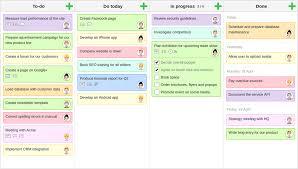 Kanban Chart Kanbanflow Lean Project Management Simplified