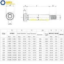 Socket Head Bolts Dimensions Smoothcotism Co