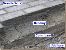 sett construction cross section