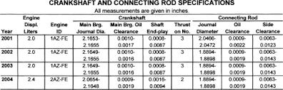 Repair Guides | Specifications | Crankshaft & Connecting Rod ...