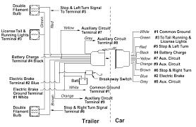 neo trailers manual Electric Trailer Breakaway Wiring Diagram