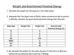Free Fall and Air Resistance further Gravity as well Newton Meter Experiment Worksheet by Sugarpopp   Teaching likewise Greenyoshi's Shop   Teaching Resources   TES further Gravitational potential energy calculations by PinkHelen furthermore science tips further Force Mass X Acceleration Worksheet Free Worksheets Library likewise Calculating Acceleration Due to Gravity  Formula   Concept   Video moreover Speed Velocity Momentum Acceleration as well Best 25  Gravity science ideas on Pinterest   Galactic science likewise Ppt Gravity. on gravity acceleration worksheet middle school