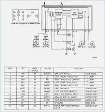 1998 dodge ram wiring diagram tangerinepanic com 30 fresh 1998 dodge ram 2500 fuse box diagram 1998 dodge ram wiring diagram