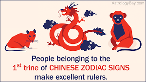 Chinese Birth Chart Compatibility A Chart That Explains The Compatibility Between Chinese