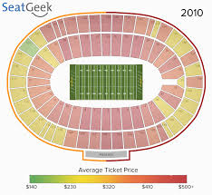 Texas Ticket Demand For Red River Rivalry Plummets Seats
