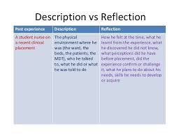 how to write a reflective essay  thescene 4 description vs reflectionpast experience description reflectiona student nurse