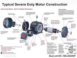 Baldor Motor Wiring Diagrams 3 Phase   Various information and likewise Baldor Farm Duty Motor Wiring Diagram Elegant Baldor Farm Duty Motor moreover Farm Duty At Baldor Motors Wiring Diagram   teamninjaz me furthermore Ac Gear Motor Wiring Diagram New Ponent Dayton Electric Motors additionally  besides  also Wiring Diagram for Single Phase Ac Motor   Wiring Diagram furthermore  furthermore Baldor Single Phase Motor Wiring Diagram   4k Wiki Wallpapers 2018 further Dayton Farm Duty Motor Wiring Diagram   Wiring Solutions also Farm Duty Best Of Baldor Wiring Diagram   teamninjaz me. on baldor farm duty motor wiring diagram
