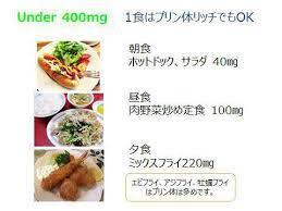 豆腐 プリン 体