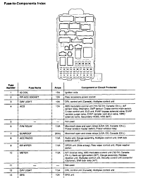 2010 crv fuse box free download wiring diagrams schematics honda crv fuse box diagram 2006 1996 honda crv fuse box diagram 2010 01 03 212544 0000 heavenly 2008 crv fuse box
