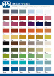 Ppg Ral Color Chart Bahangit Co
