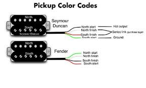 humbucker wiring diagram humbucker image wiring fender humbucker wiring fender image wiring diagram on humbucker wiring diagram