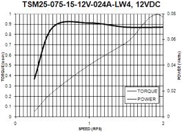 baldor reliance industrial motors wiring diagram on baldor images 12 Lead 3 Phase Motor Wiring Diagram baldor reliance industrial motors wiring diagram 10 psc motor wiring diagram 12 lead motor wiring 12 lead 3 phase motor wiring diagram