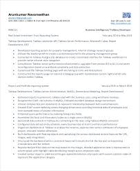 Sample Analyst Resume 8 Business Analyst Resumes Free Sample Example Format Free
