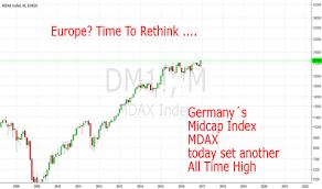 Germany S Mdax Set Another Ath Today Para Eurex Dm1 Por