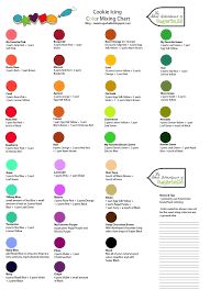 Baby Food Color Chart Food Coloring Blending Chart Allurepaper Co