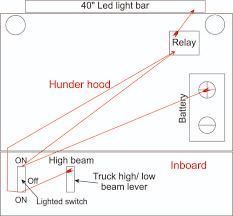 narva wiring diagram narva image wiring diagram narva wiring diagram driving lights wiring diagram on narva wiring diagram