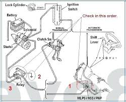 2002 ford focus ignition wiring diagram starter circuit today 2002 ford focus ignition wiring diagram starter circuit today