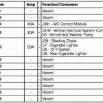 fuse box diagram for 2009 jetta google search tree work with 2009 Jetta Fuse Box 2007 volkswagen jetta fuse box diagram (inside and outside) needed inside vw jetta 2009 jetta fuse box diagram
