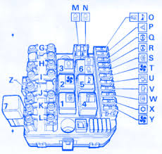 range rover classic mk main fuse box block circuit breaker range rover classic mk 1 1989 main fuse box block circuit breaker diagram