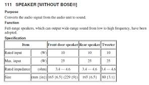 mazdas247 in the diagram we can see that dashboard speakers and front door speakers are connected in parallel to the same radio output this is important and we will