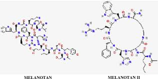 Melanotan Dosage Chart Smart An Internet Study Of Users Experiences Of Synthetic