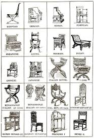 furniture styles pictures. Furniture Period Styles Pictures | 40 Of Chairs Prop Agenda T