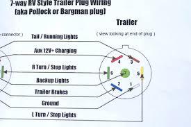 curt 4 way wiring diagram wiring diagram show wiring diagram for the curt 4 pole wiring diagrams value curt 4 way wiring diagram