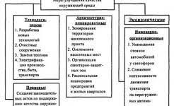 teacher homes ru Оценка качества природной среды реферат