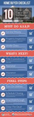 Sample Home Buying Checklist Home Buying Checklist [Infographic] What Happens After Your Offer 14