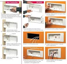 recessed tv wall box recessed power low voltage electrical box installation instructions recessed wiring plasma tv recessed tv wall box