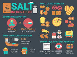 While it is important to eat foods that contain calcium, taking a bite out of a piece of elemental calcium would be a very bad idea. Salt Why Eating Too Much Salt Is Bad For Us And How It Affects Our Body Steemit